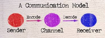 The simplest model of communication there is.